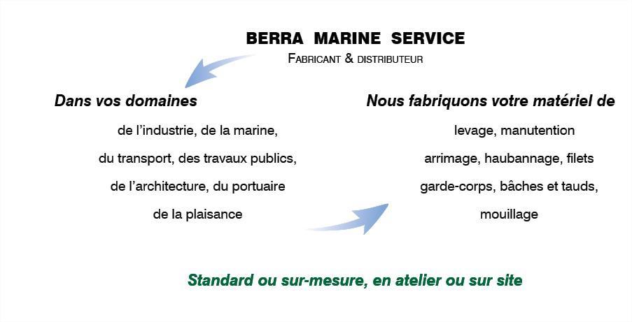 Berra Marine Service à Brest (29) : Fabrication et négoce de câbles d'acier, chaines, cordages et tissus